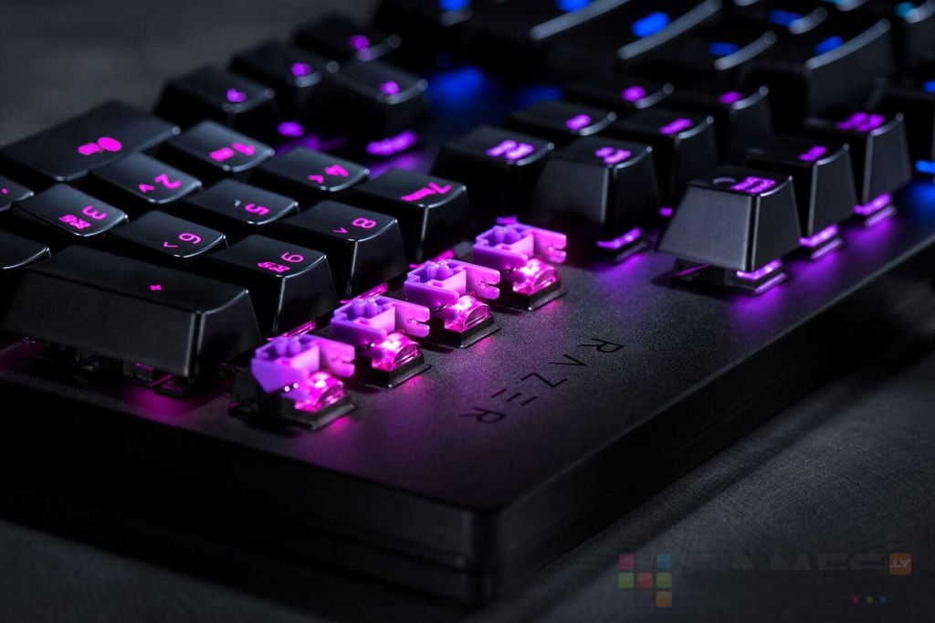 Razer Huntsman, US